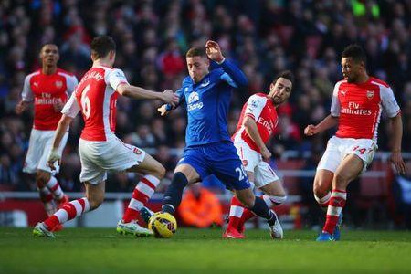 Xem truc tiep Arsenal vs Everton - Anh 1