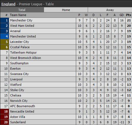 Matic va Mourinho bi truat quyen, Chelsea thua dau o derby - Anh 2