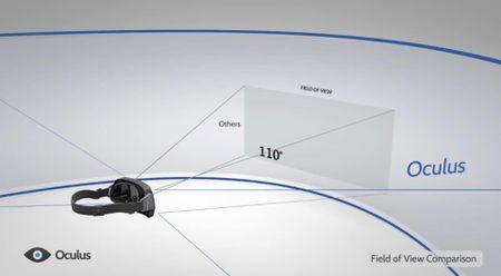 Kinh thuc te ao Oculus Rift hoat dong ra sao? - Anh 2