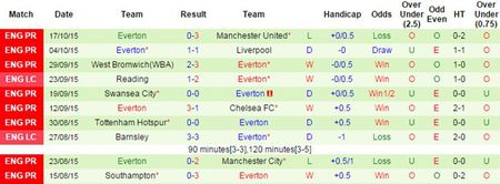 Arsenal 2-1 Everton (H2): Giroud sut doi xa - Anh 13