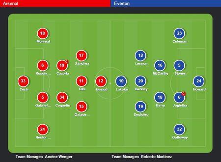 Arsenal 2-1 Everton (H2): Giroud sut doi xa - Anh 15