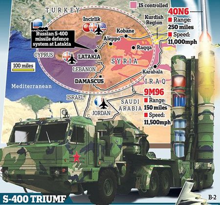 "Nga trien khai to hop S-400 toi Syria de ""dan mat"" TNK? - Anh 2"