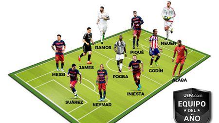 DHTB nam 2015: Premier League vang mat, Barca ap dao - Anh 1