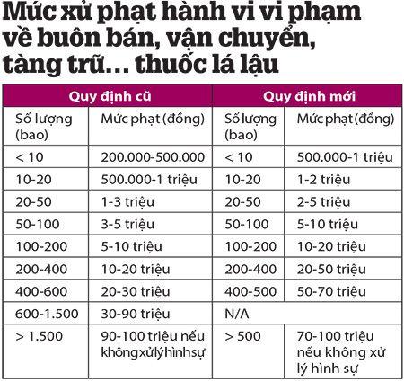 Chinh phu manh tay voi thuoc la lau - Anh 2