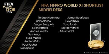 FIFA cong bo 15 tien ve xuat sac nam 2015 - Anh 2