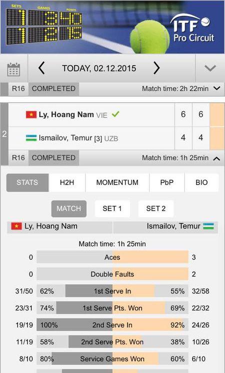 Hoang Nam sap vao top 1.000 ATP - Anh 1