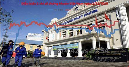 Chung khoan chieu 2/12: Sac xanh tran ngap trong phien hoi phuc - Anh 1