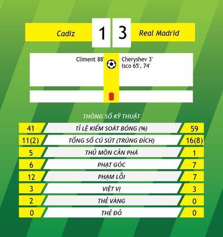 Southampton 1-6 Liverpool: Origi lap hat-trick dua The Kop bay vao ban ket cup Lien doan Anh - Anh 7