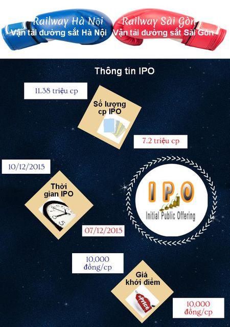So gang hai don vi duong sat dau tien IPO - Anh 1