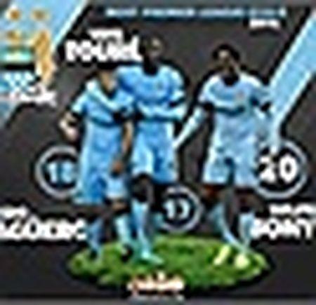 Pep Guardiola den Man City, Yaya Toure sang Trung Quoc 'duong lao' - Anh 5