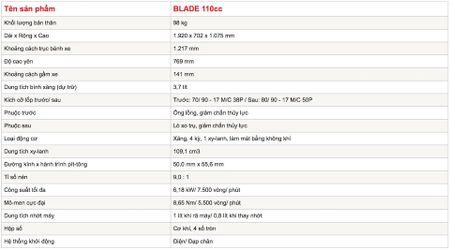 Trai nghiem nhanh Honda Blade 110 2016: xe gia re, thiet ke tot, chay em - Anh 9