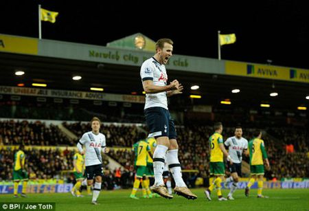 Norwich - Tottenham: So dien cua nguoi Anh - Anh 1