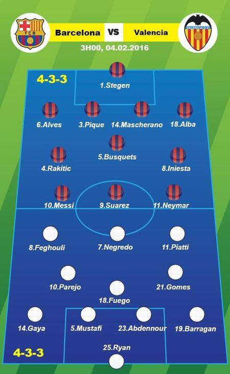 Barcelona vs Valencia (3h ngay 4/1): Loi cham het cho Gary Neville - Anh 3
