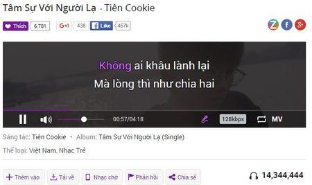 Hit moi cua Phan Manh Quynh chiem linh BXH Zing - Anh 3