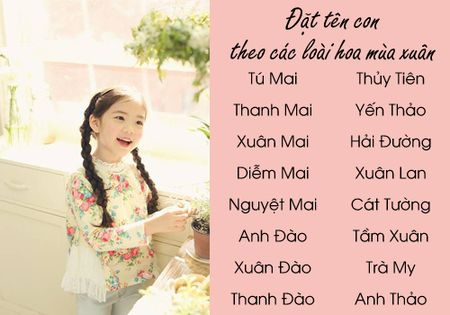 Cach dat ten dep dung mua sinh cho con 'phat tai' - Anh 4