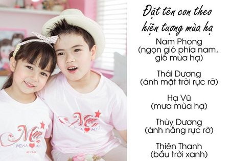 Cach dat ten dep dung mua sinh cho con 'phat tai' - Anh 8