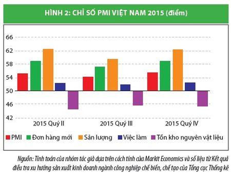 Kinh te Viet Nam: Nhin lai nam 2015 va trien vong 2016 - Anh 2