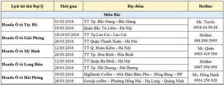 Honda O to Viet Nam tri an khach hang nhan ky niem 10 nam thanh lap. - Anh 2