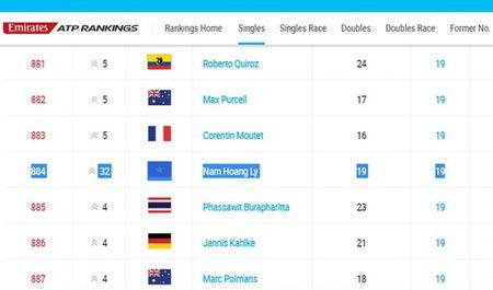 Tang 32 bac, Hoang Nam vao top 900 ATP - Anh 2