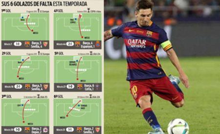 Ven man cong thuc sut phat cua Messi - Anh 2