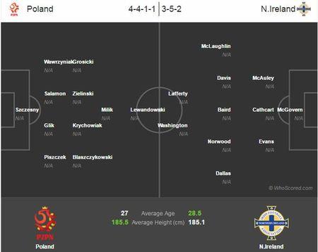 Truc tiep Euro 2016: Ba Lan vs Bac Ailen - Anh 4
