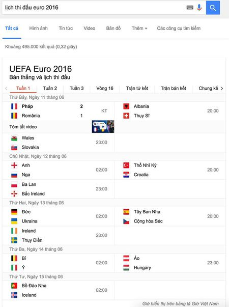 Lich dau va ket qua Euro 2016 ngay tren Google - Anh 1