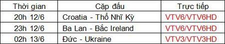 Lich thi dau, truc tiep bong da EURO 2016 ngay 12/6, sang 13/6 - Anh 2