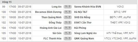 Vong 15 V-League: Long An se day HAGL xuong nhom rot hang? - Anh 3