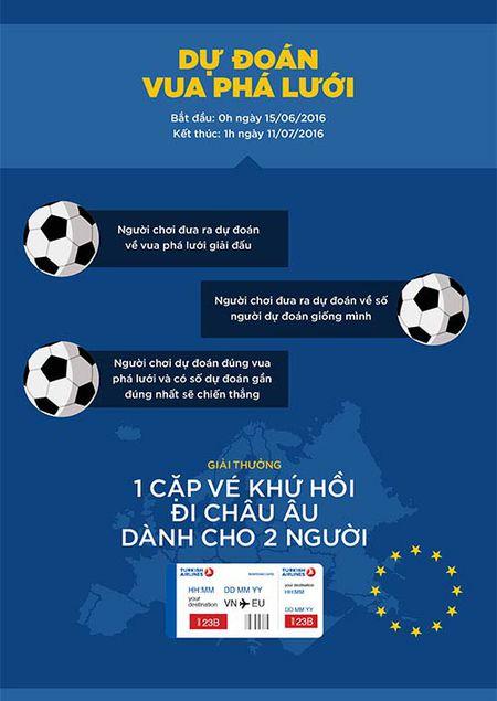 Gia han thoi gian du doan chuong trinh Euro 2016 - Anh 3