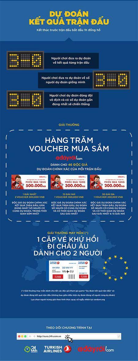 Gia han thoi gian du doan chuong trinh Euro 2016 - Anh 4