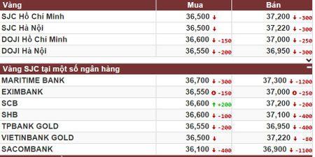 Gia vang chieu nay ngay 8/7/2016: Giam 300.000 dong/luong chieu ban ra - Anh 1