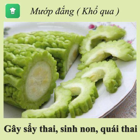 'Danh sach' nhung loai thuc pham 'toi ki' voi ba bau de say thai, sinh non - Anh 1