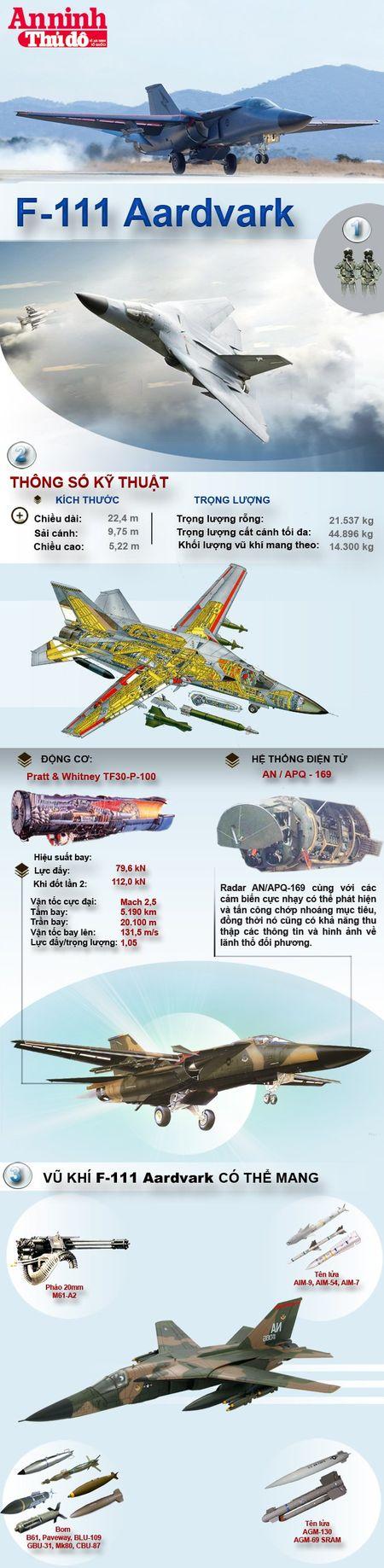 F-111 Aardvark - Chien dau co hien dai nhat cua My trong Chien tranh Viet Nam - Anh 2