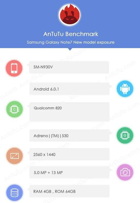 Samsung Galaxy Note 7 chay Android 6.0.1 voi RAM 4GB - Anh 1