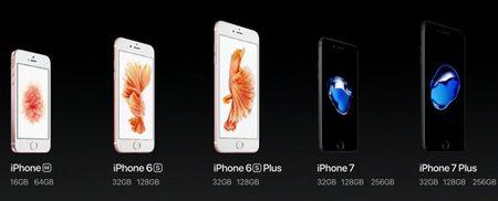 Apple nang cap dung luong bo nho cho iPhone 6s/6s Plus: chi co 32 va 128GB, bo 16 va 64GB - Anh 1