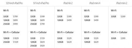 Gia iPad moi cua Apple vua cong bo la bao nhieu? - Anh 2