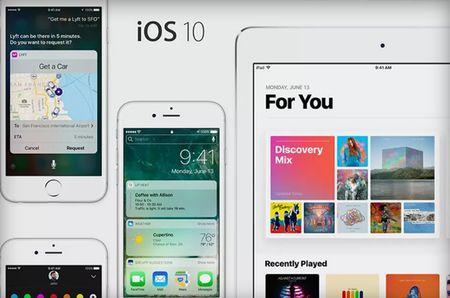 iOS 10 den tay nguoi dung ngay 13.9 - Anh 1