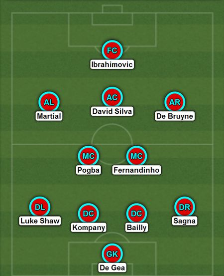 Rooney, Mata bi loai khoi doi hinh MU - Man City - Anh 1