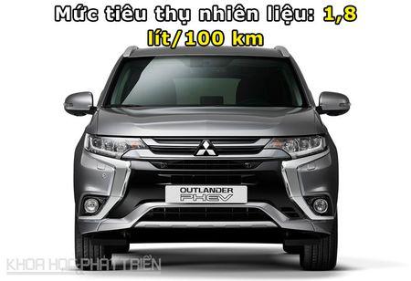 Top 10 xe 2 cau tiet kiem nhien lieu nhat the gioi - Anh 2
