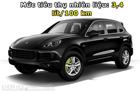 Top 10 xe 2 cau tiet kiem nhien lieu nhat the gioi - Anh 5