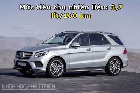 Top 10 xe 2 cau tiet kiem nhien lieu nhat the gioi - Anh 6