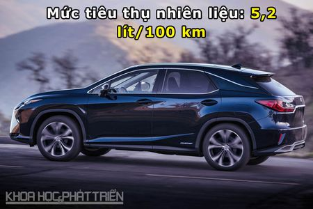 Top 10 xe 2 cau tiet kiem nhien lieu nhat the gioi - Anh 8