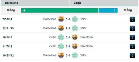 01h45 ngay 14/09, Barcelona vs Celtic: Ga khong lo trut gian - Anh 3