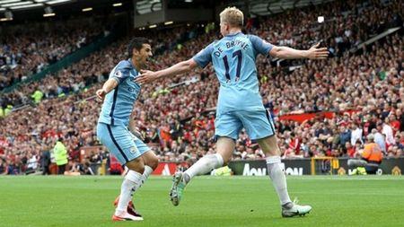 Manchester City cua Pep Guardiola se… sa sut vao luc nao? - Anh 1