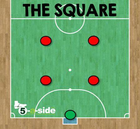The gioi Futsal (Phan 3): Cac doi hinh va chien thuat (1) - Anh 2