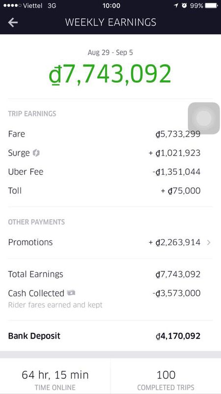 Tai xe Uber Viet Nam co the kiem toi 2 trieu dong/ngay - Anh 2