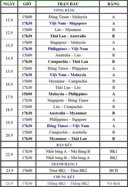 Lich thi dau va truc tiep giai U19 Dong Nam A 2016 - Anh 2