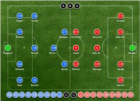Lao tuong lap cong, Sampdoria vuot qua Inter Milan day kich tinh - Anh 4