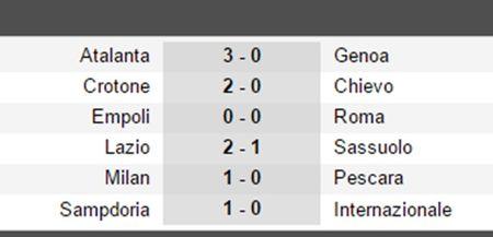 Lao tuong lap cong, Sampdoria vuot qua Inter Milan day kich tinh - Anh 5