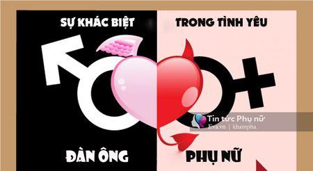 "Dan ong chi can 3 ngay de muon ""yeu"", phu nu can 3 thang - Anh 1"